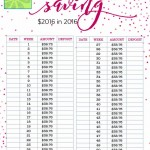 Couponing For 4 Saving $2016 In 2016 Plan And Chart!