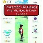 Pokemon Go Basics: What You Need To Know About Pokemon Go